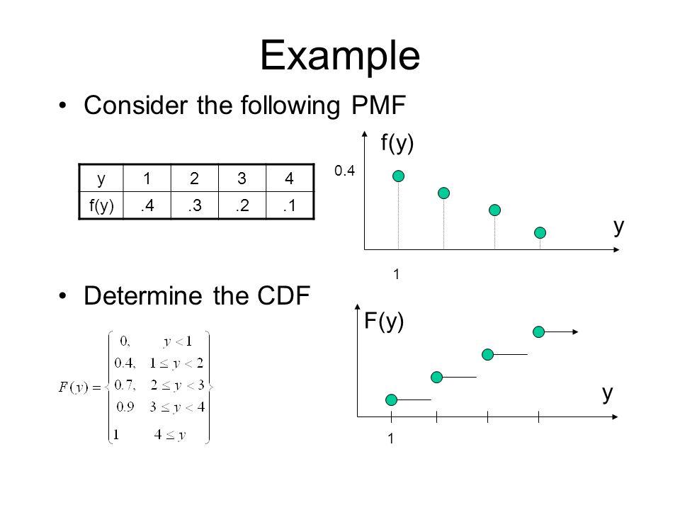 Example Consider the following PMF Determine the CDF f(y) y F(y) y y 1