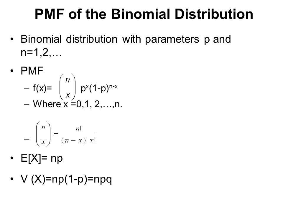 PMF of the Binomial Distribution
