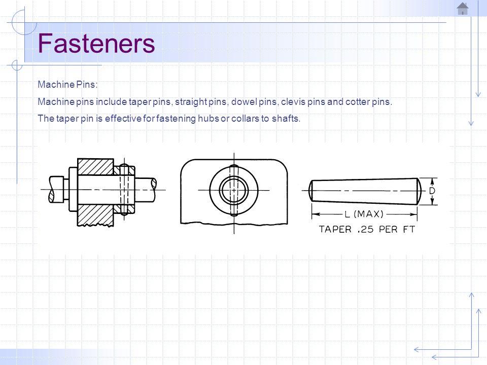 Fasteners Machine Pins: