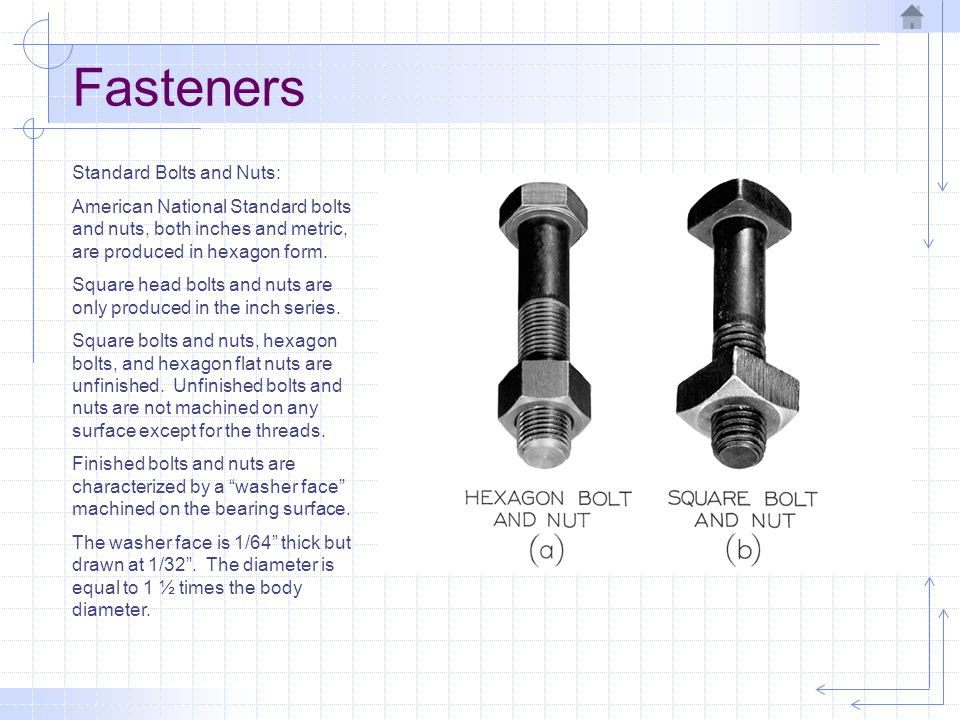 Fasteners Standard Bolts and Nuts: