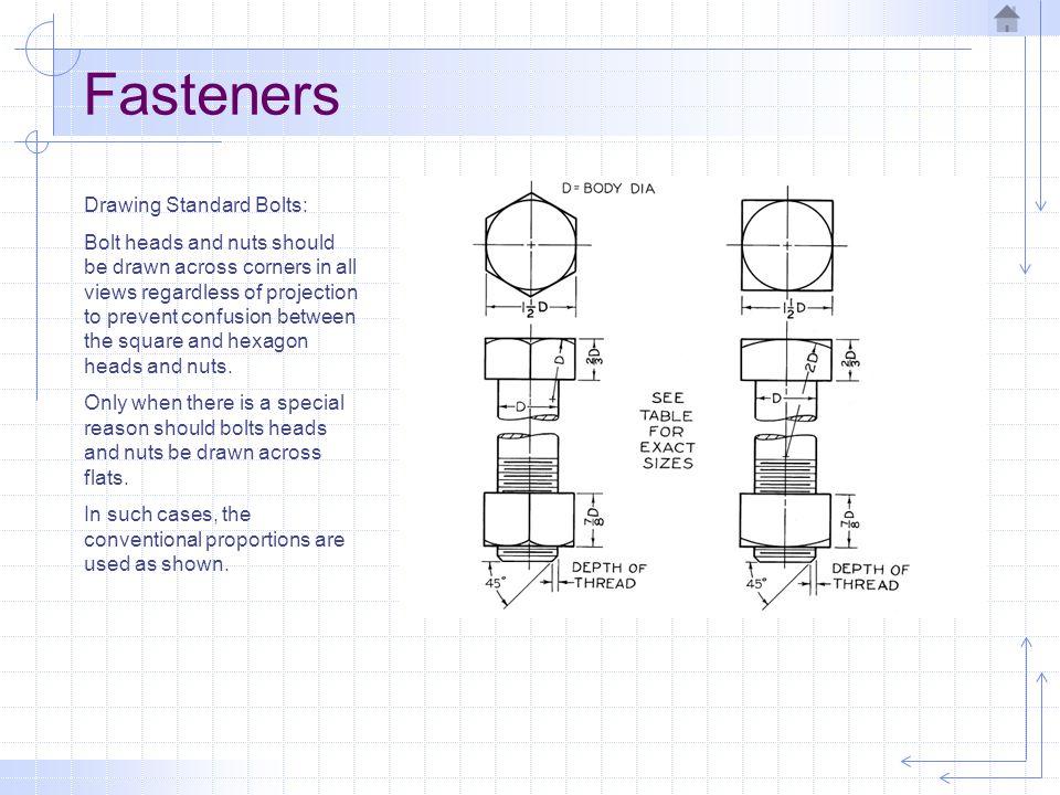 Fasteners Drawing Standard Bolts: