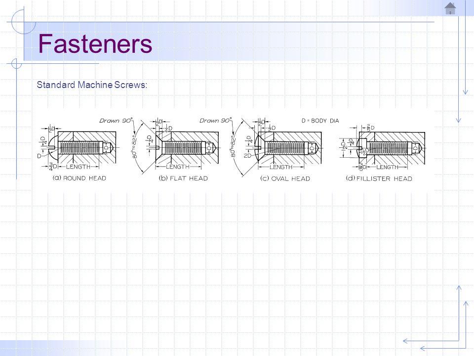 Fasteners Standard Machine Screws: