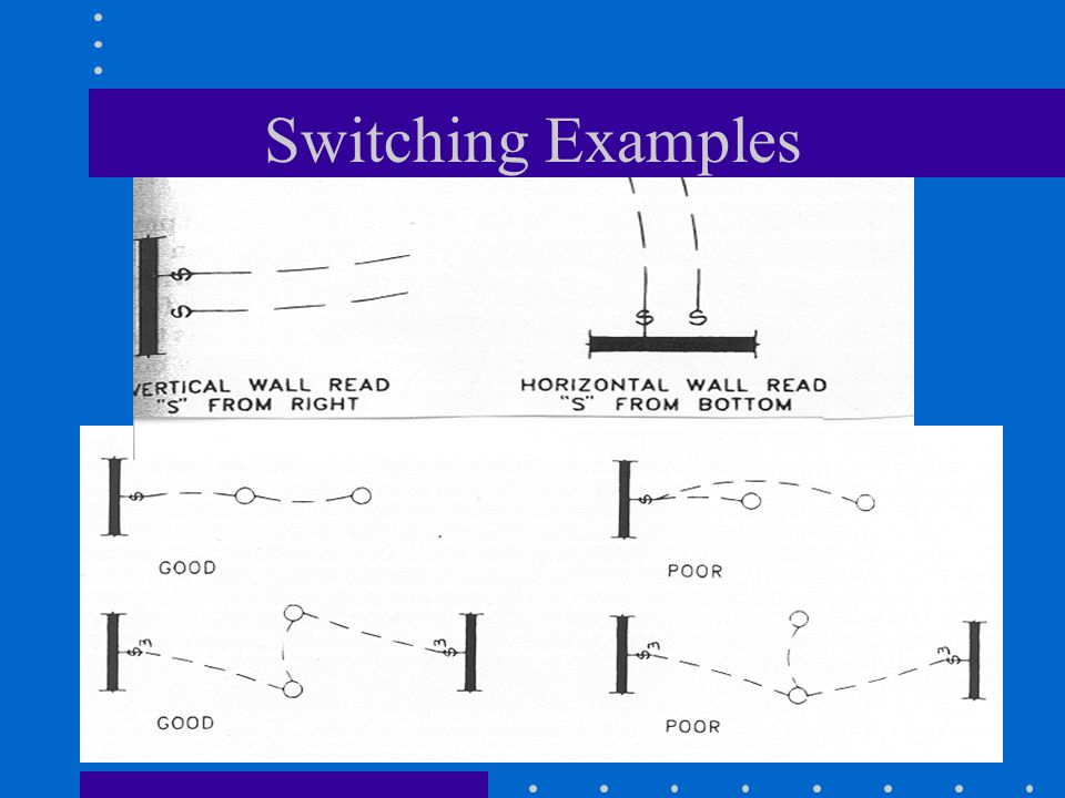 Switching Examples