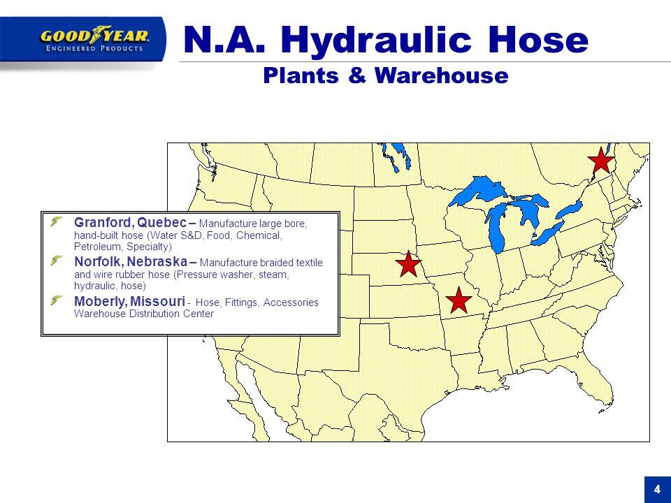 N.A. Hydraulic Hose Plants & Warehouse