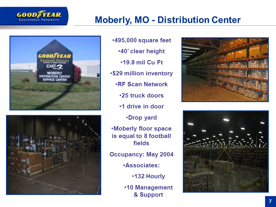 Moberly floor space is equal to 8 football fields
