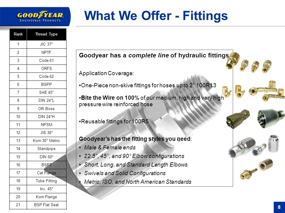 What We Offer - Fittings