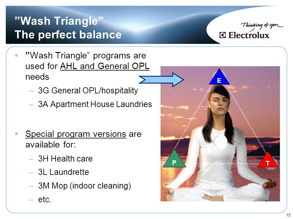 Wash Triangle The perfect balance