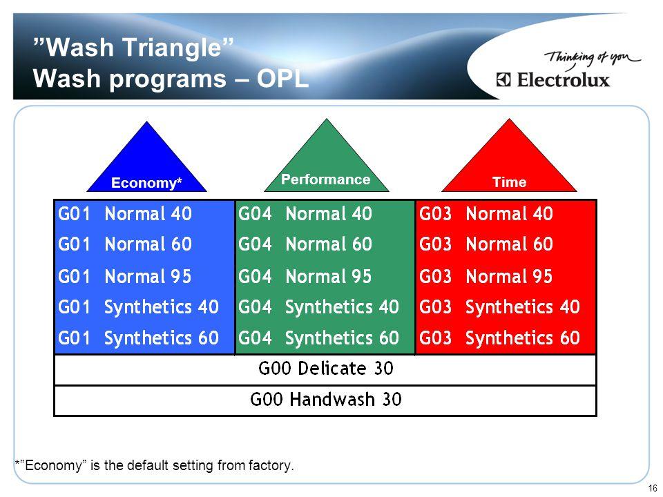 Wash Triangle Wash programs – OPL