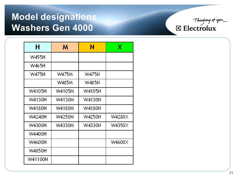 Model designations Washers Gen 4000