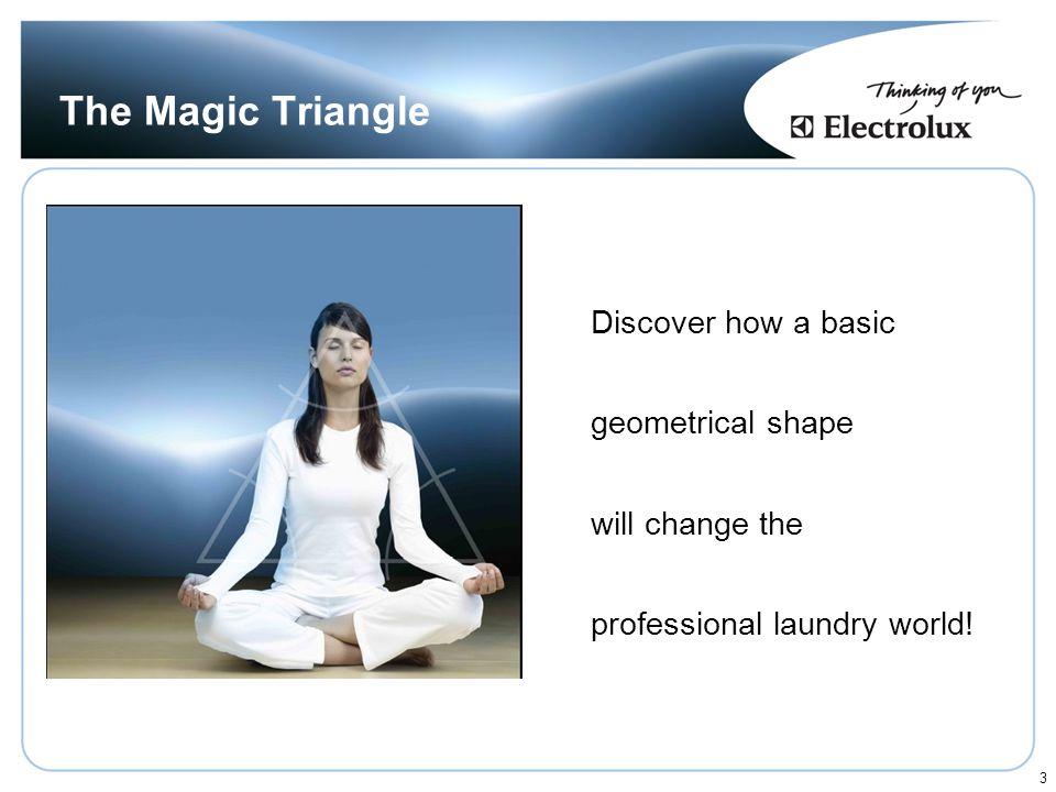 The Magic Triangle Discover how a basic geometrical shape