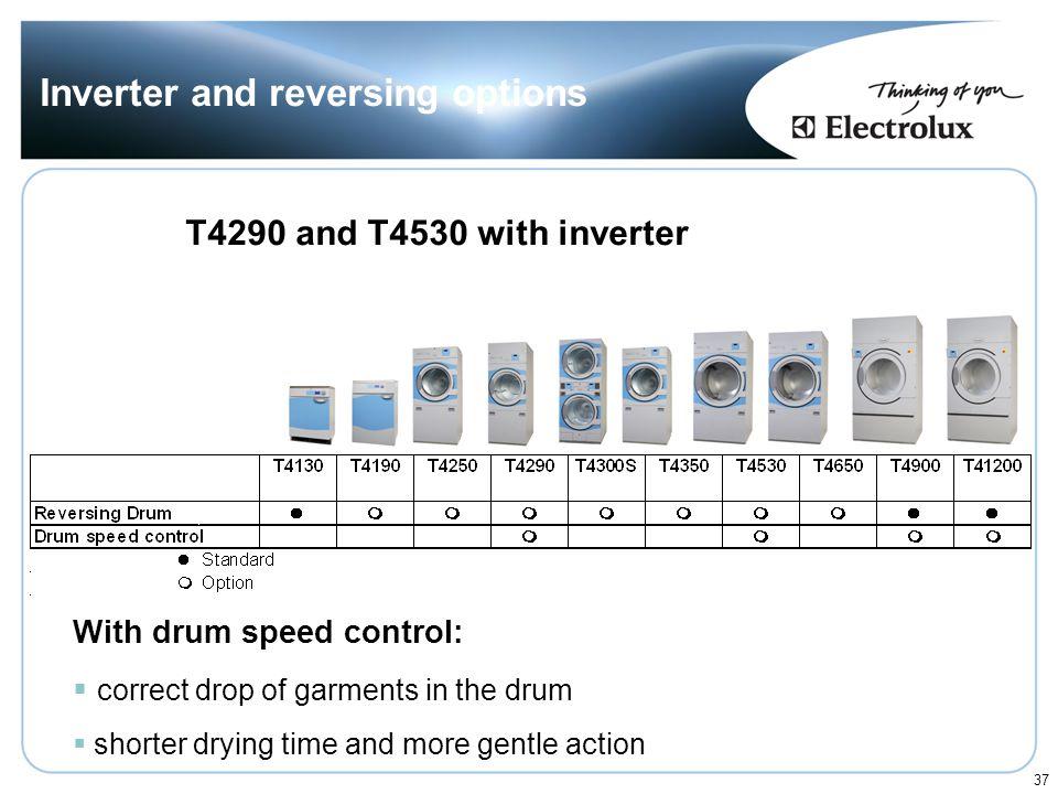 Inverter and reversing options