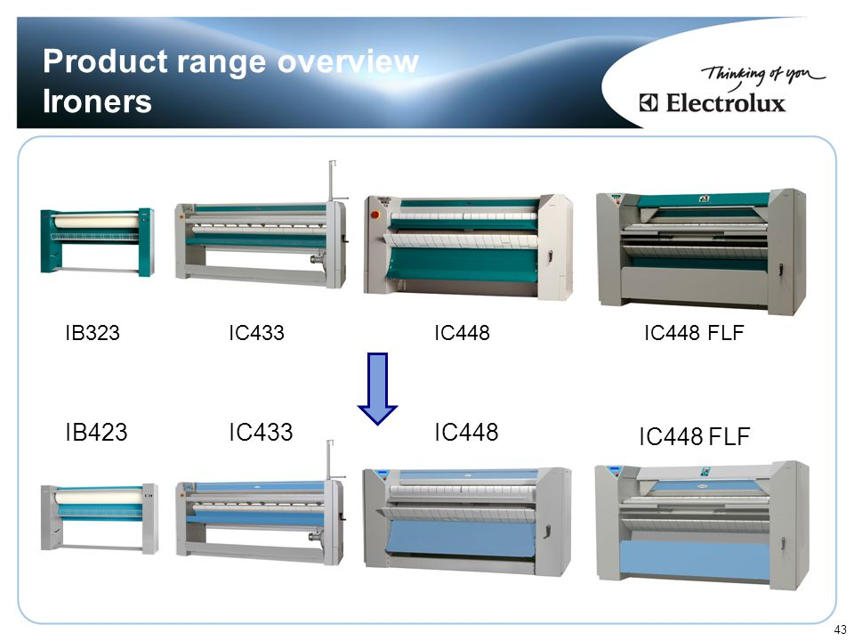 Product range overview Ironers