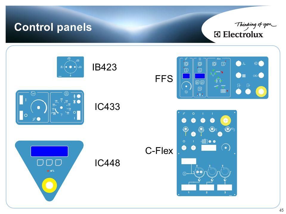 Control panels IB423 FFS IC433 C-Flex IC448
