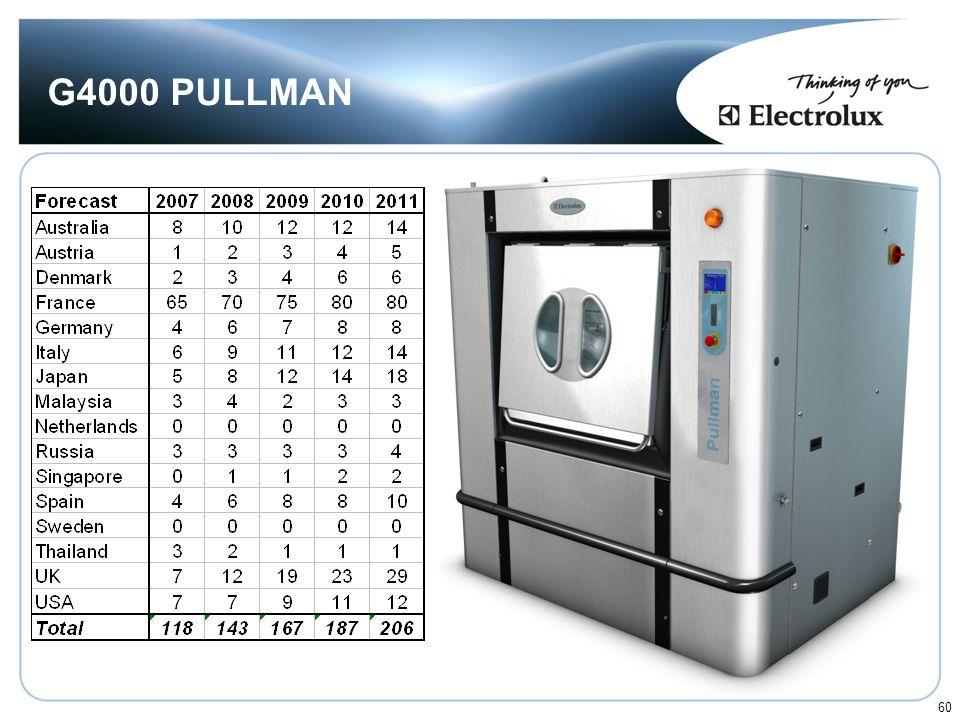 G4000 PULLMAN