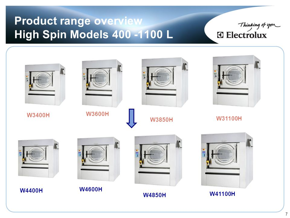 Product range overview High Spin Models 400 -1100 L