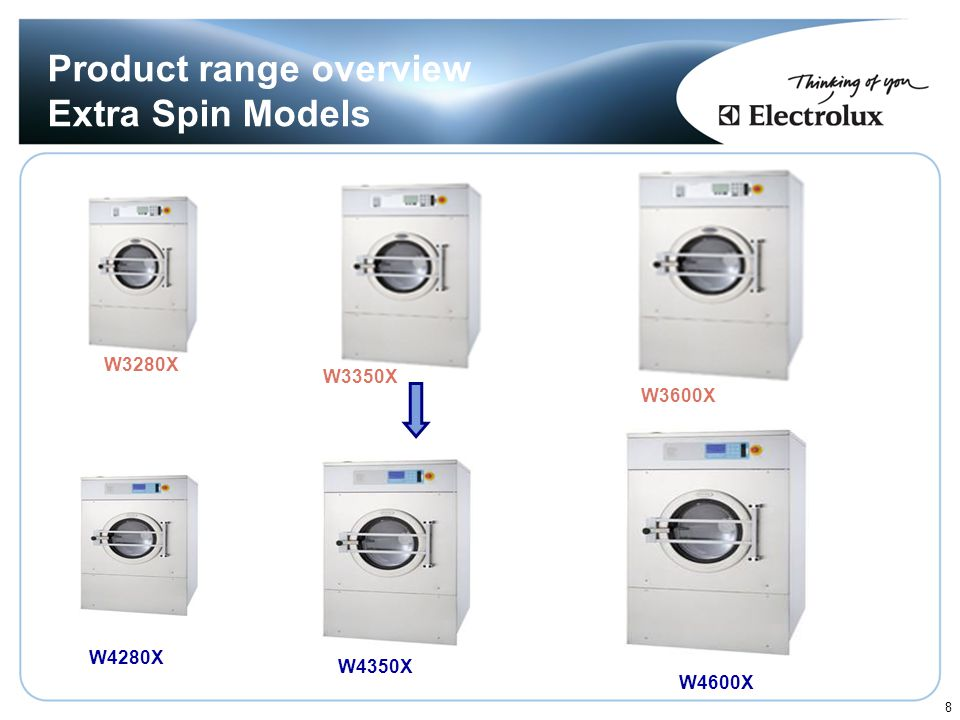 Product range overview Extra Spin Models
