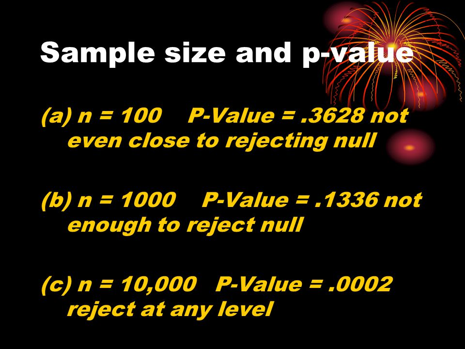 Sample size and p-value