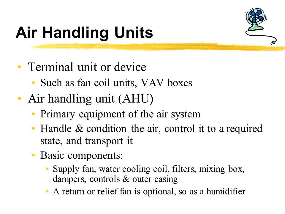 Air Handling Units Terminal unit or device Air handling unit (AHU)