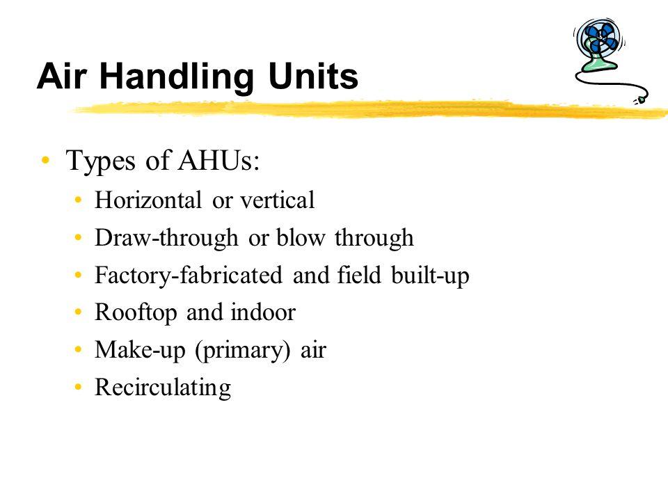 Air Handling Units Types of AHUs: Horizontal or vertical