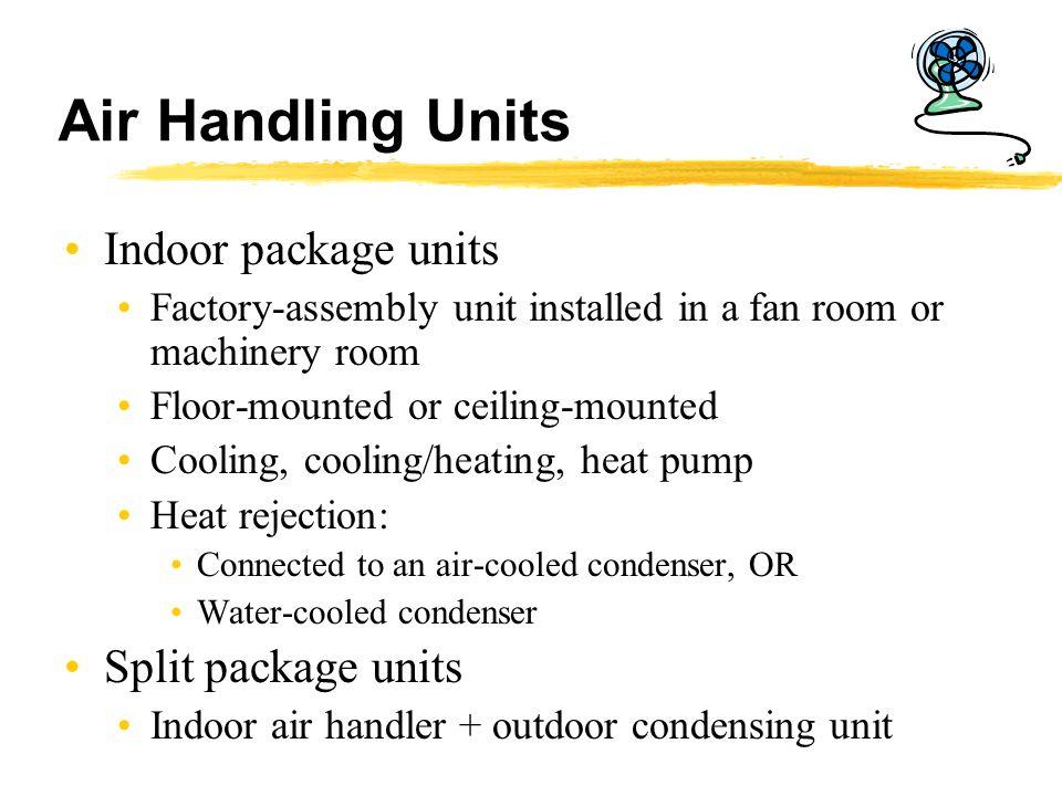 Air Handling Units Indoor package units Split package units
