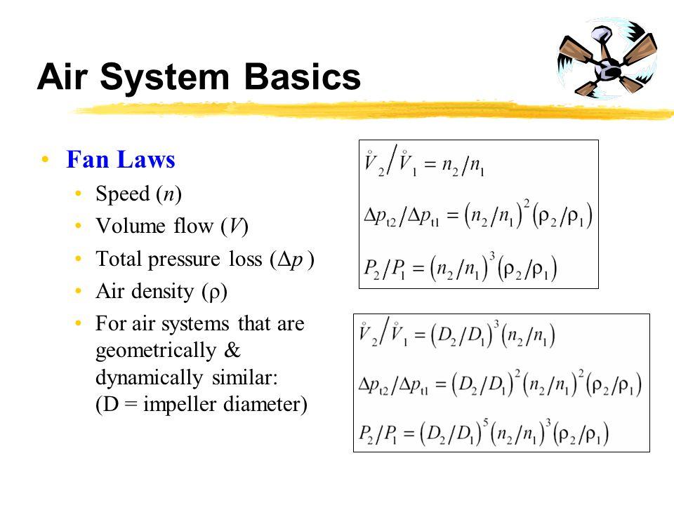Air System Basics Fan Laws Speed (n) Volume flow (V)