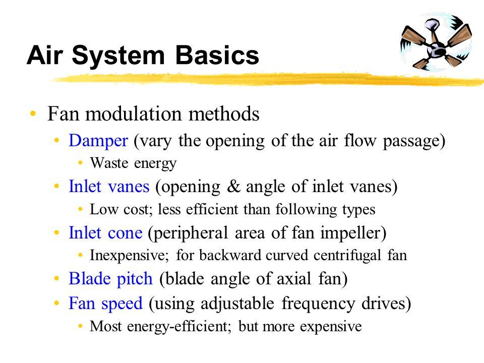 Air System Basics Fan modulation methods