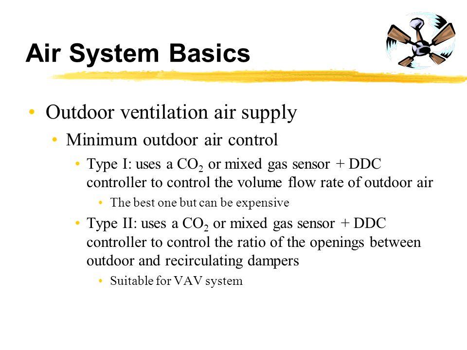 Air System Basics Outdoor ventilation air supply