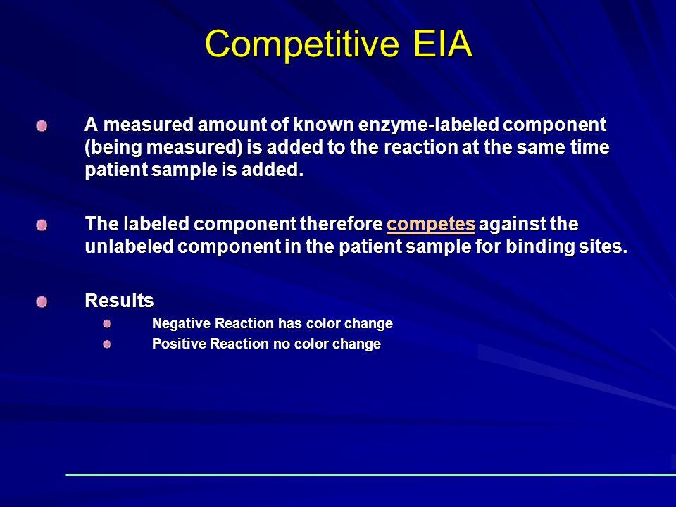 Competitive EIA