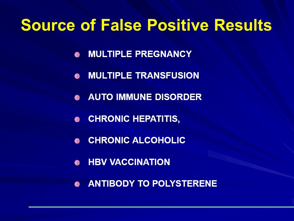 Source of False Positive Results