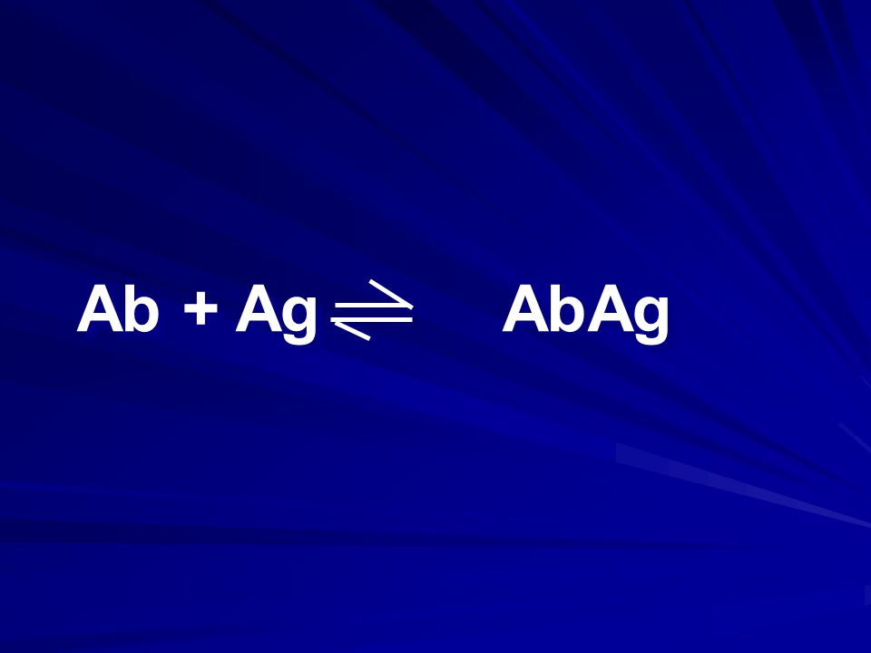 Ab + Ag AbAg The Basis of Immunoassay reactions: