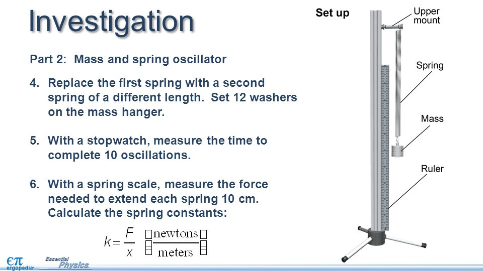 Investigation Part 2: Mass and spring oscillator