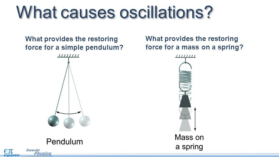 What causes oscillations