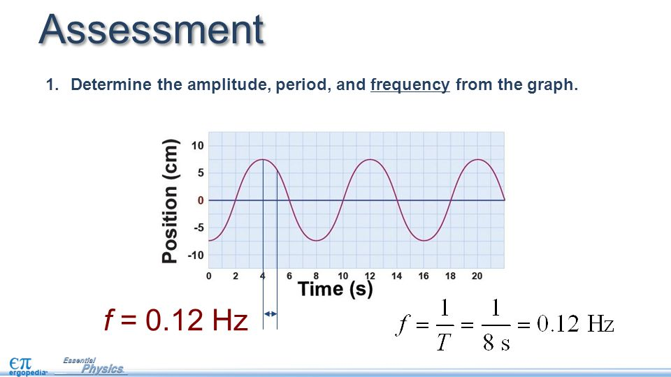 Assessment Determine the amplitude, period, and frequency from the graph. f = 0.12 Hz