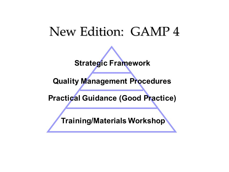New Edition: GAMP 4 Strategic Framework Quality Management Procedures