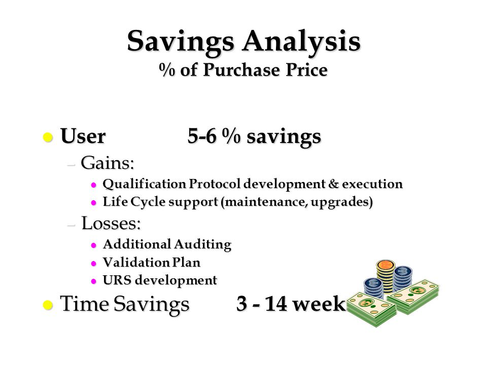 Savings Analysis % of Purchase Price