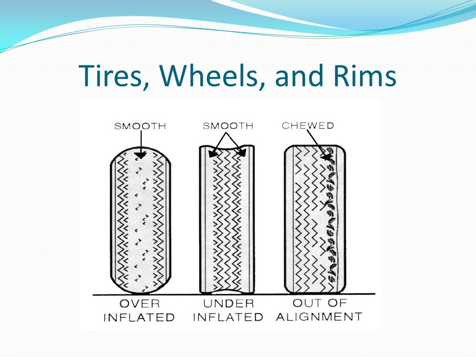 Tires, Wheels, and Rims Irregular tire wear can be spotted early when tires are checked daily.