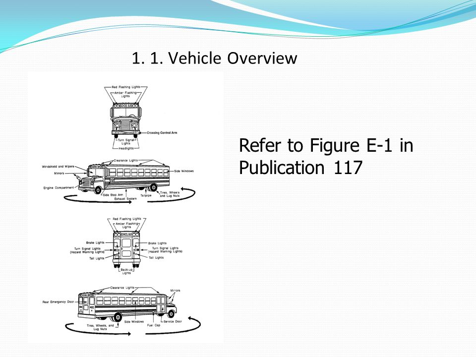 1. 1. Vehicle Overview Refer to Figure E-1 in Publication 117