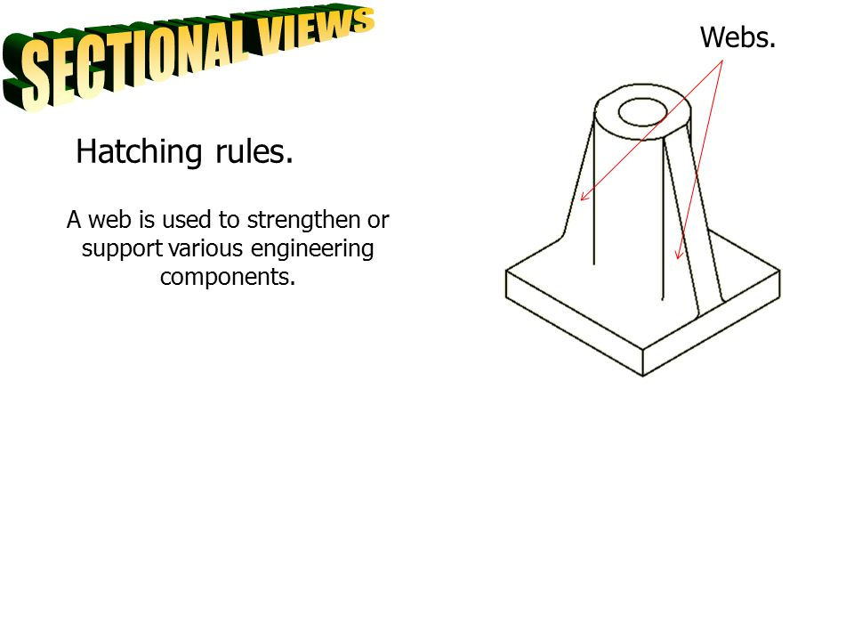 A web is used to strengthen or support various engineering components.