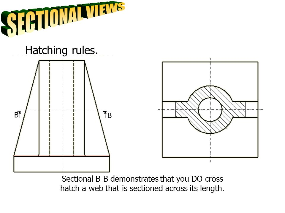 SECTIONAL VIEWS Hatching rules.