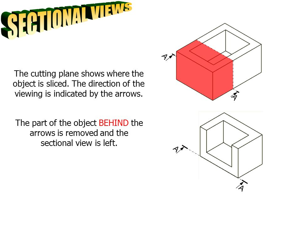 SECTIONAL VIEWS A. The cutting plane shows where the object is sliced. The direction of the viewing is indicated by the arrows.