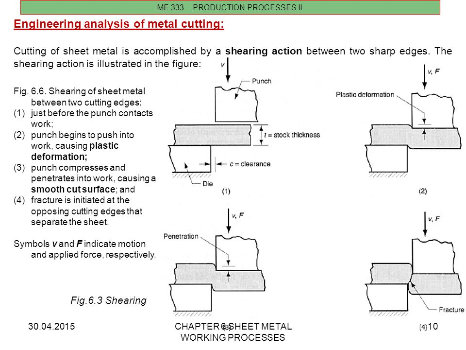 Engineering analysis of metal cutting: