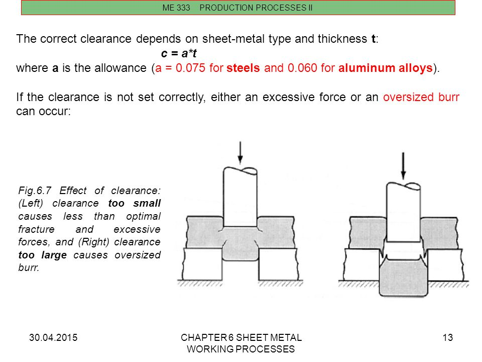 The correct clearance depends on sheet-metal type and thickness t: