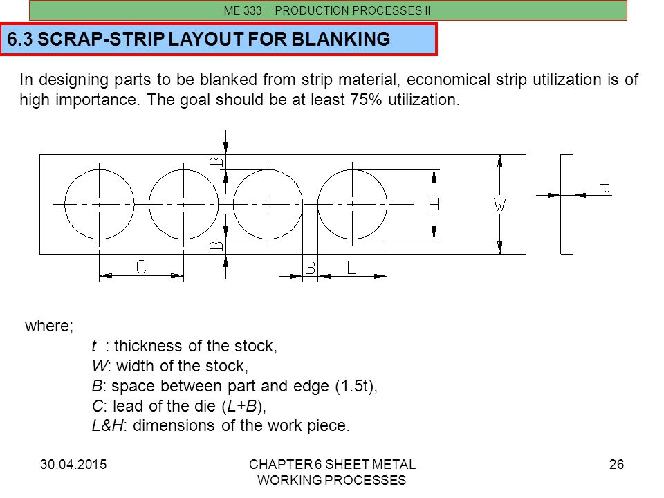 6.3 SCRAP-STRIP LAYOUT FOR BLANKING