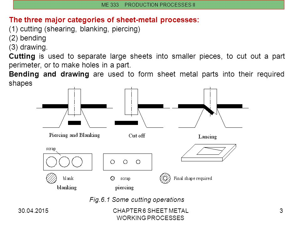 The three major categories of sheet-metal processes: