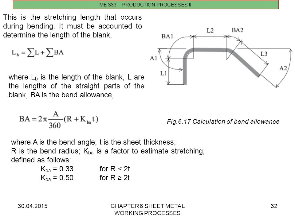 where A is the bend angle; t is the sheet thickness;