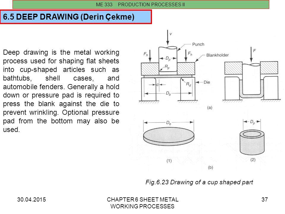 6.5 DEEP DRAWING (Derin Çekme)
