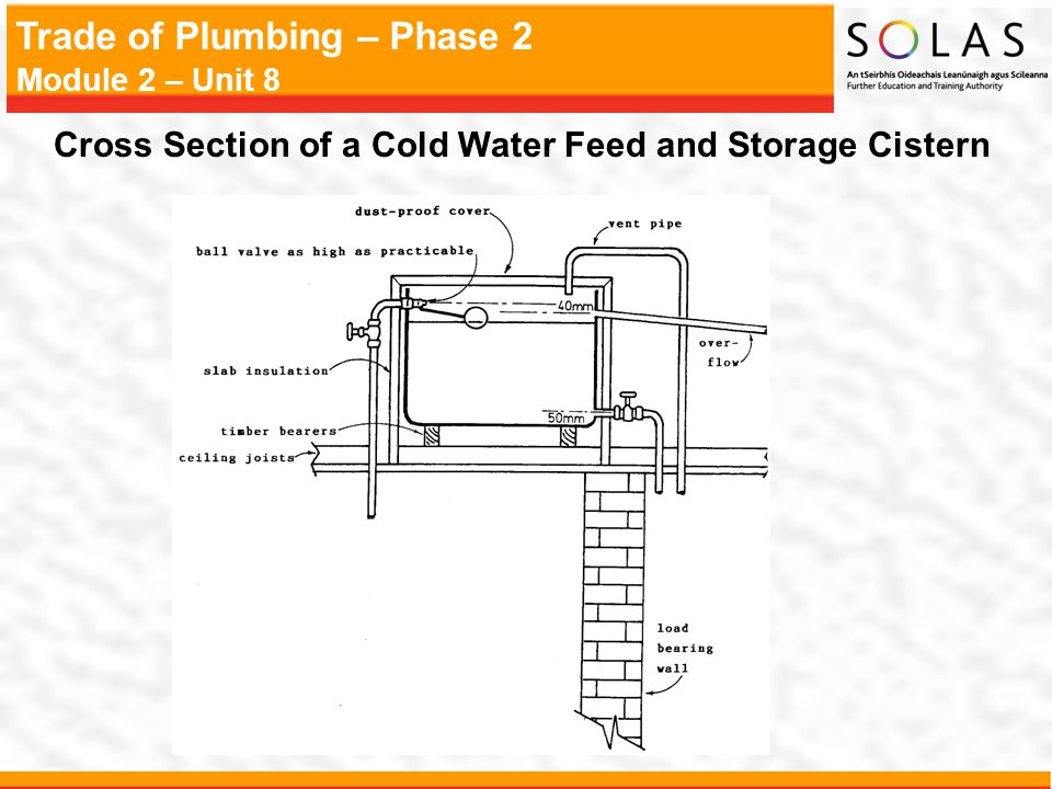Cross Section of a Cold Water Feed and Storage Cistern