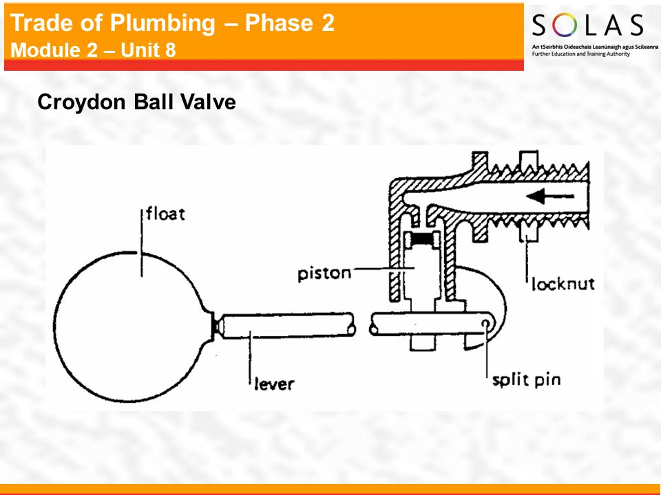 Croydon Ball Valve