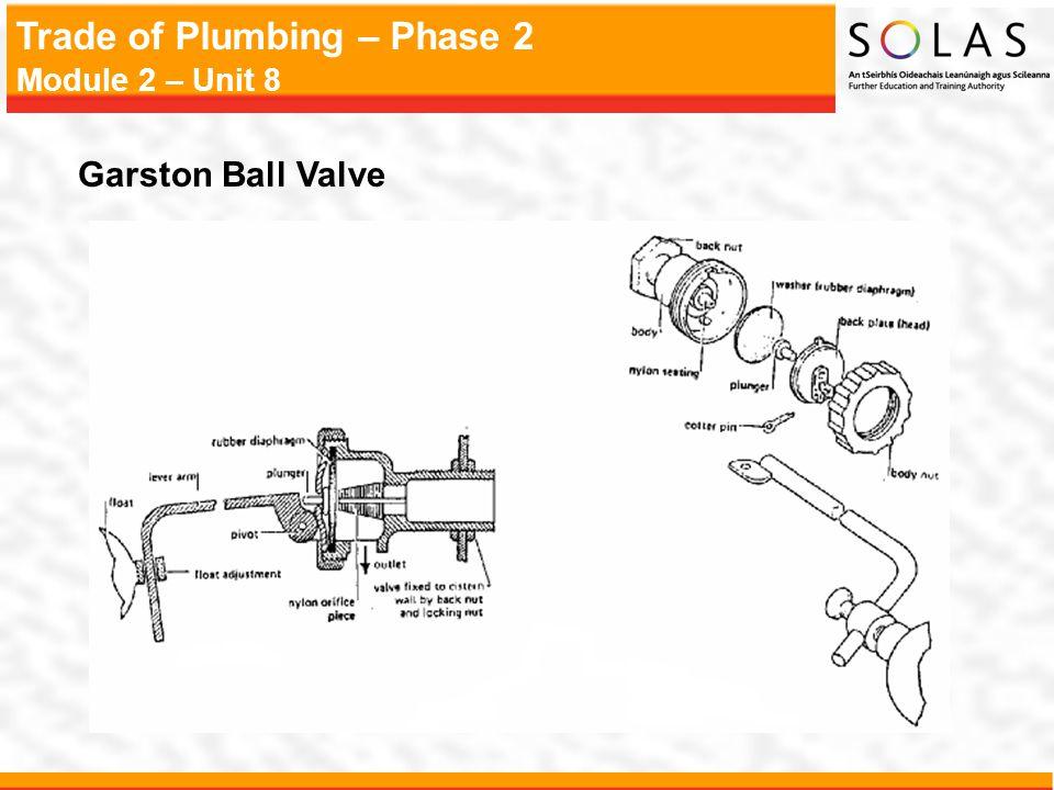 Garston Ball Valve
