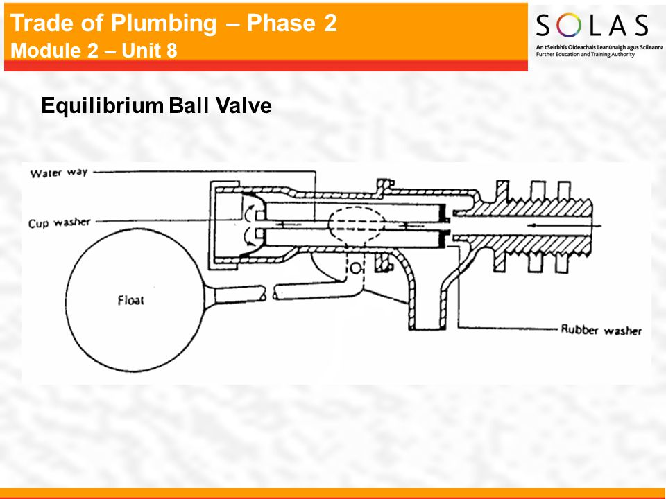 Water Hammer In Pipes Ppt Ppt Product Details Pe Pipes